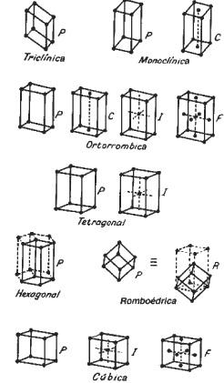 2014: año internacional de la cristalografía