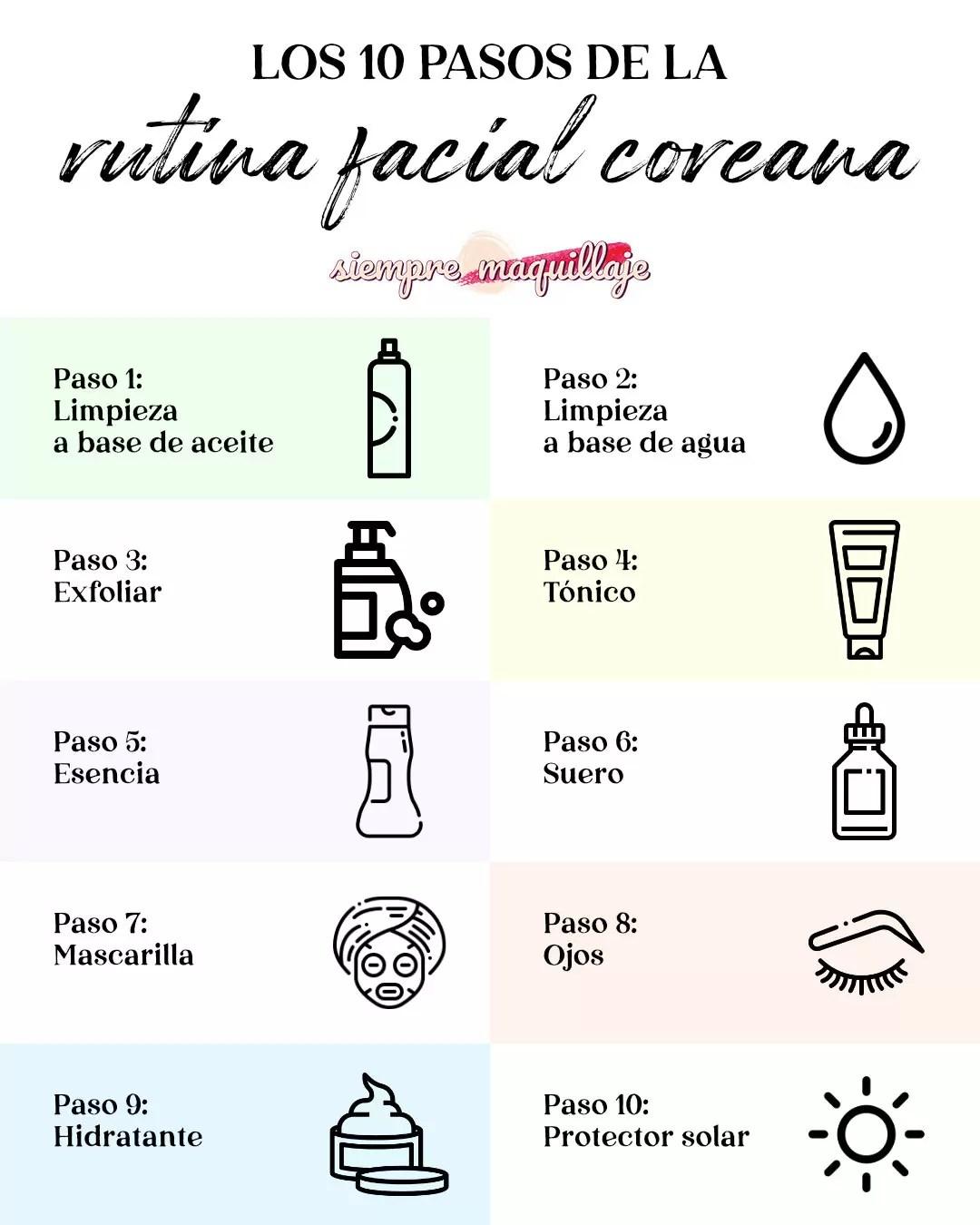 10 pasos rutina facial coreana