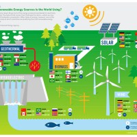 Energy News - China to Build Wind Farm in Russian Karelia