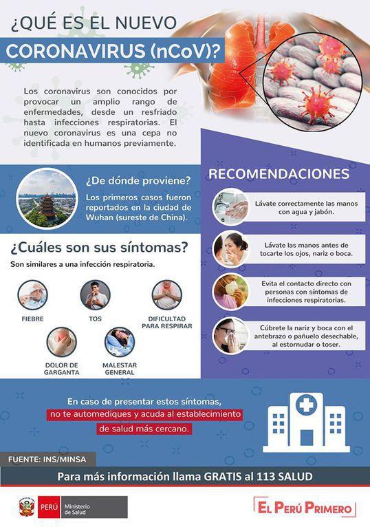 Coronavirus en Trujillo Perú