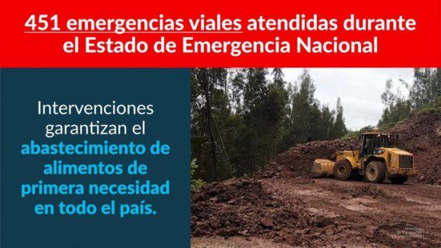 Estado de Emergencia en Perú