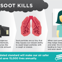 Stronger EPA Soot Safeguards Will Save Lives