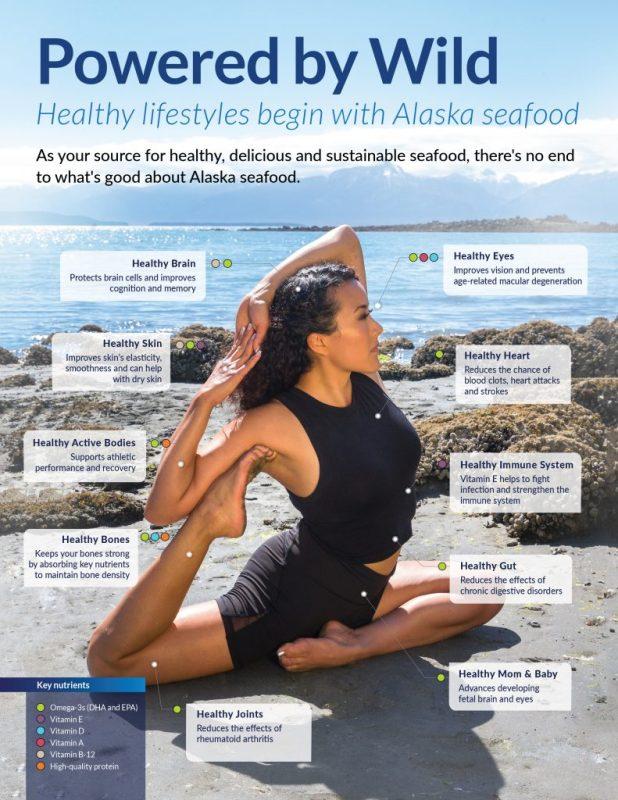 alaska seafood health benefits