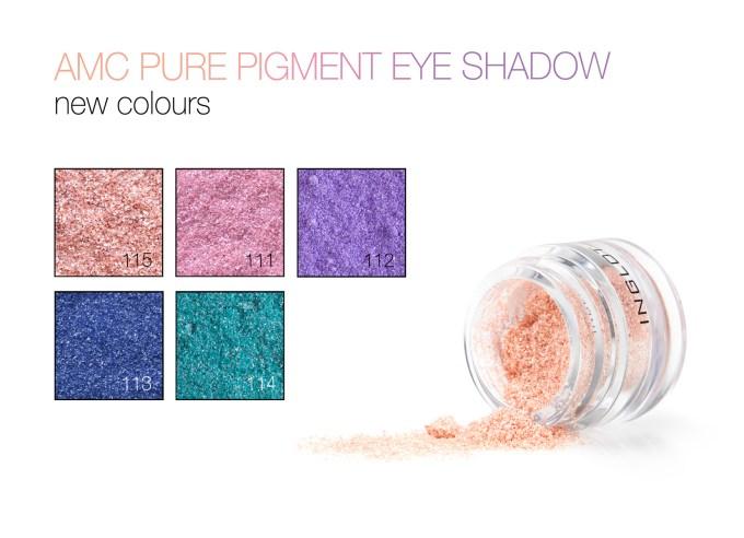 Pigment Identification Chart