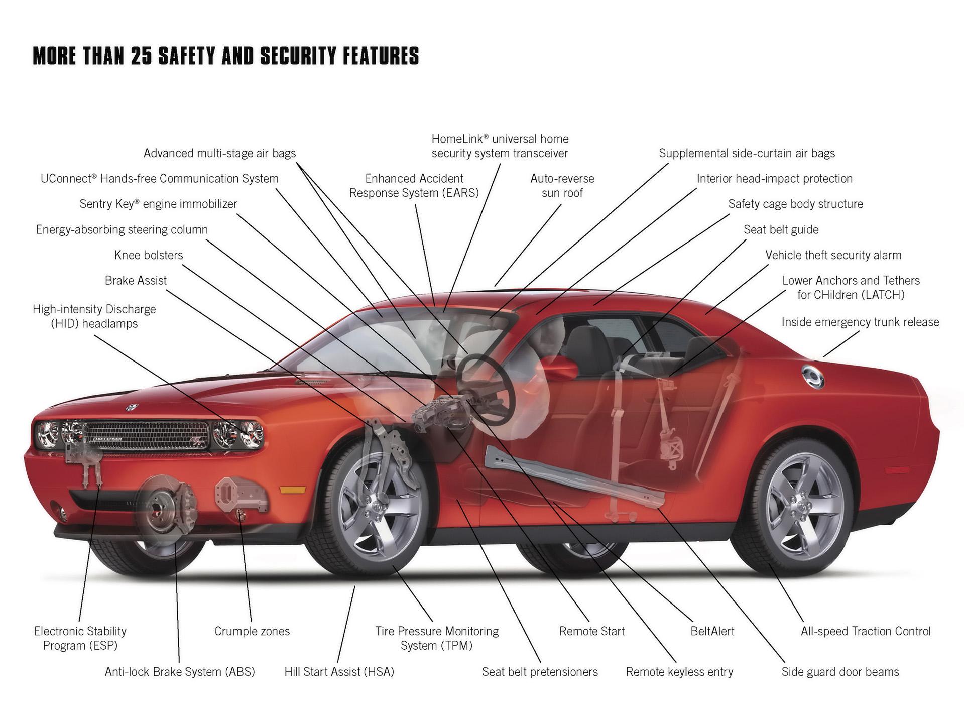 hight resolution of 2009 dodge challenger rt safety diagram 1920x1440 jpg