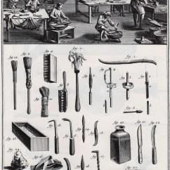 Metal Tub Chair Bassett Office Gilder - Diderot's Encyclopedia 1763 The Townsends Blog