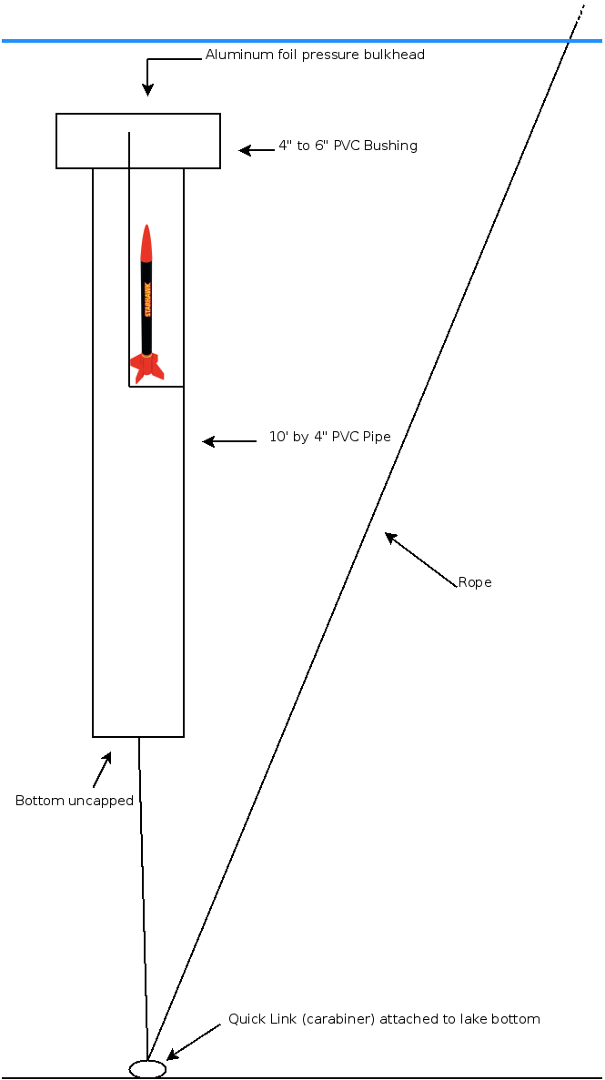 hight resolution of diagram of the apparatus