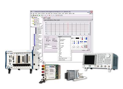 Control KMTronic relays with CVI/Labwindows