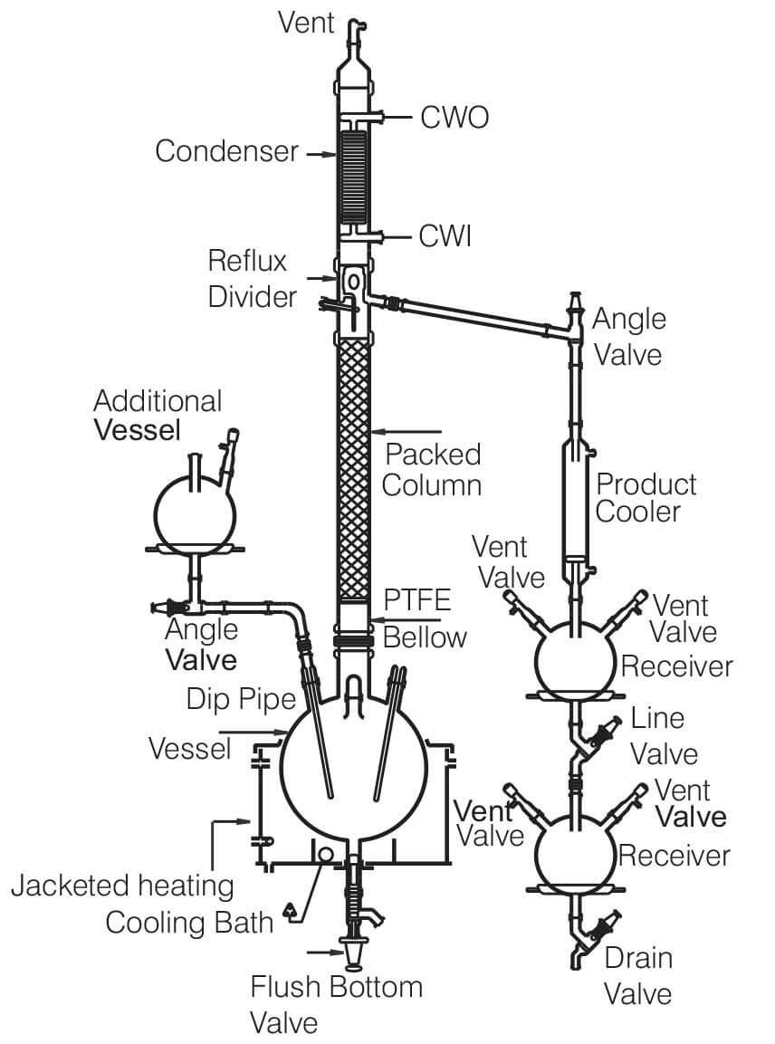 Glass Distillation Unit, Simple / Reaction Distillation