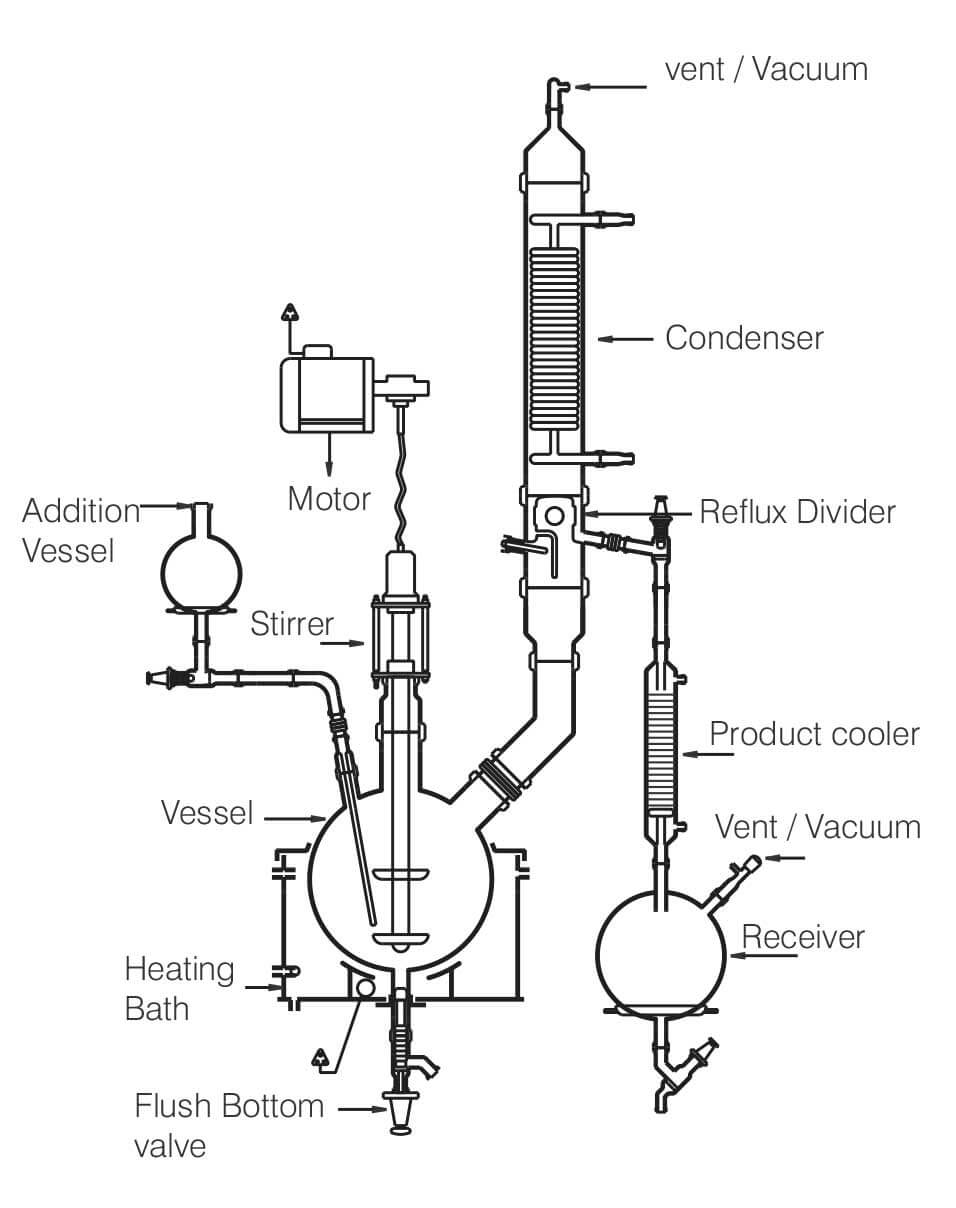 Glass Reactor Systems, JACKETED Reactors, Kilo Lab