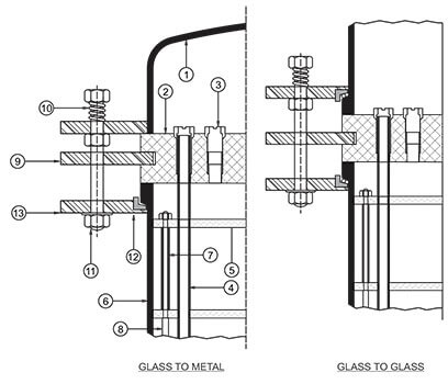 Glass Heat Exchanger, Corrosion Resistant Heat Exchangers