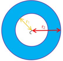 √ Concentric Circles (Definition and Example) | Σ Tricks