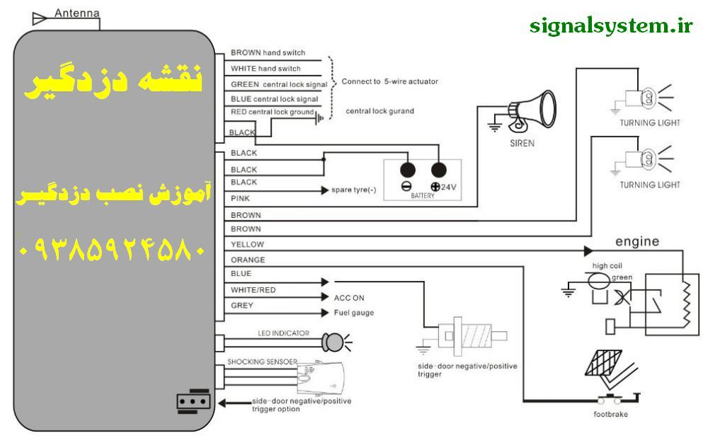 car alarm map (19)?resize=665%2C412 diagrams 800512 alarm wiring diagrams alarm wire diagram alarm texecom premier 412 wiring diagram at mr168.co