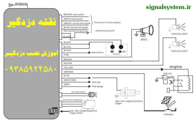 car alarm system wiring car image wiring diagram cobra car alarm system wiring diagram jodebal com on car alarm system wiring