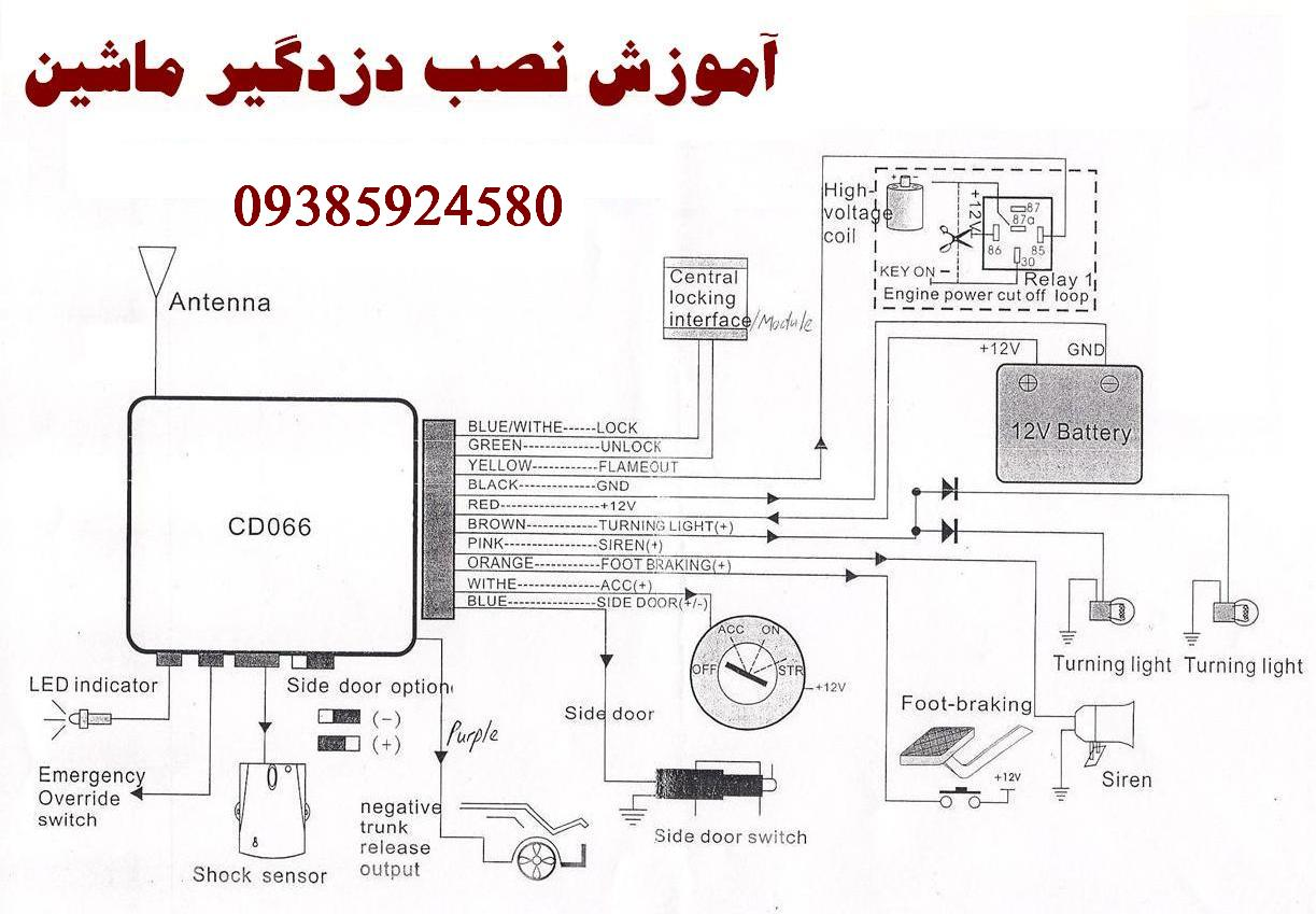 Tomberlin Crossfire 150r Wiring Diagram Crossfire 150