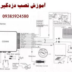 Fiat Doblo Wiring Diagram Draw A Of How Policy System Works Panda Stereo Imageresizertool Com