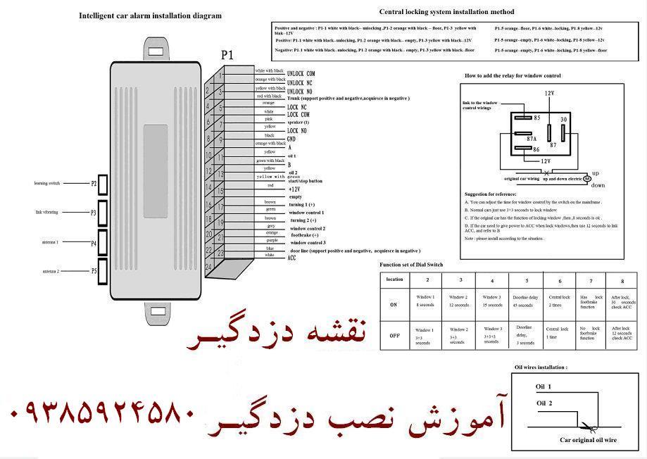 car alarm map (6) chapman security system wiring diagram dolgular com xenos bike security system wiring diagram at virtualis.co