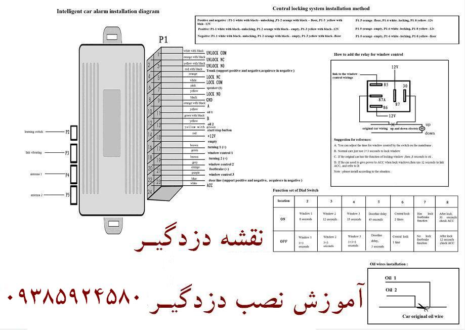 car alarm map (6)?resize\\\\\\\\\\\\=665%2C472 avital 2100 alarm system wiring diagram conventional fire alarm avital alarm system wiring diagram at fashall.co
