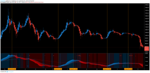 CogniFI helps you visualizing trends on Bitcoin and other cryptocurrencies..