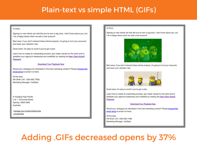 text vs simple HTML