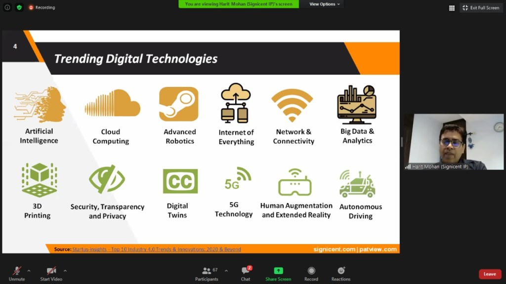Trending  Digital Technologies |    Signicent LLP - Technology, IP & Market Research