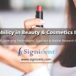 Sustainability in Beauty & Cosmetics Industry IP, Innovation and Market Research
