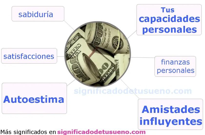 que-significa-sonar-con-dinero-monedas