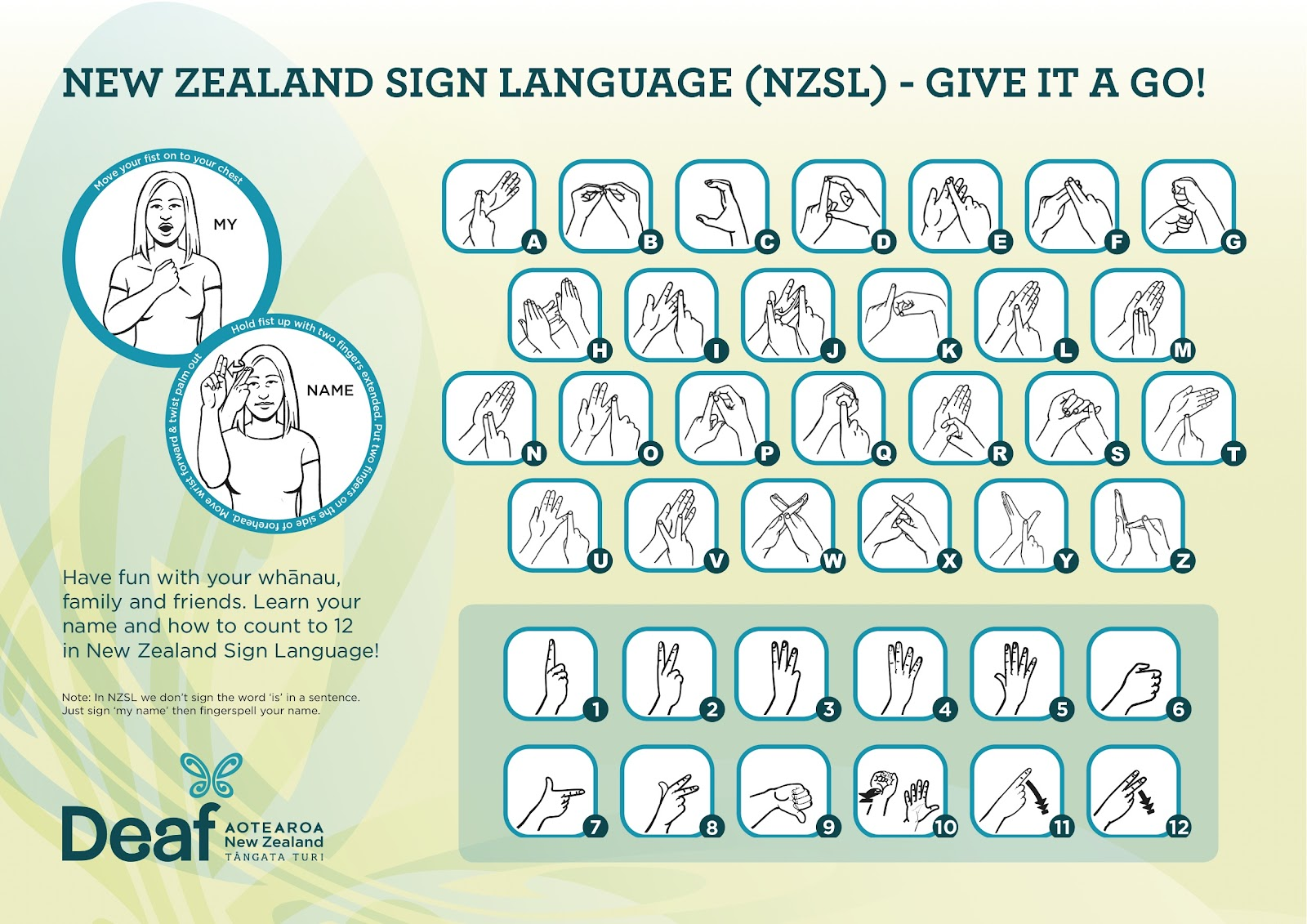 Introduction To Nz Sign Language