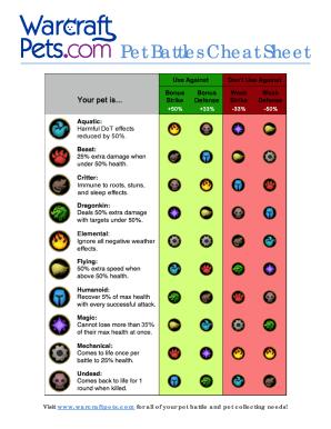 PDF Warcraft Pets.com PetBattlesCheatSheet Use Against Don