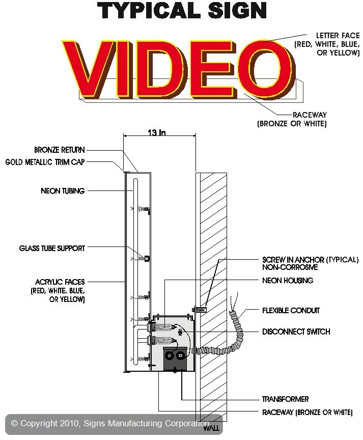 channel lettering sign wiring diagram wiring diagram library