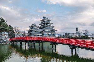 Perkembangan Politik Jepang Pada Masa Keshogunan Tokugawa