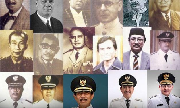 Daftar Wali Kota Malang dari Masa ke Masa