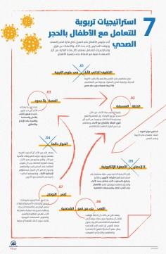 7 استراتيجيات تربوية للتعامل مع الأطفال بالحجر الصحي