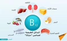 البدائل الطبيعية لفيتامين B12