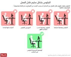 إليك 4 وضعيات جلوس يجب عليك تجنبها أثناء العمل