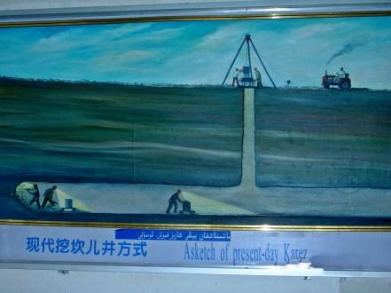 karez, Western China