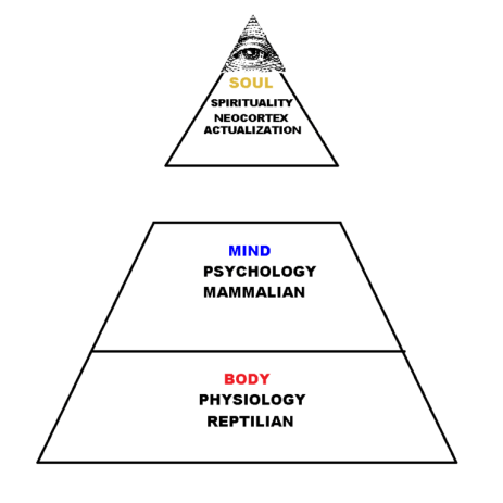 body mind empowerment