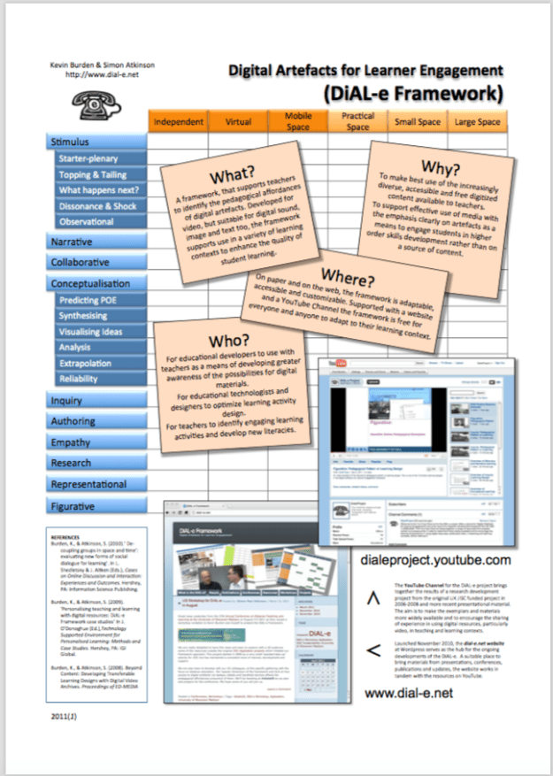 Atkinson, S.P. (2011, April). Digital Artefacts for Learner Engagement. Poster session presented at ALDinHE at Queens University, Belfast.