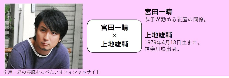 宮田一晴×上地雄輔