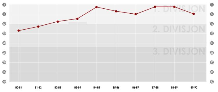 80-graf