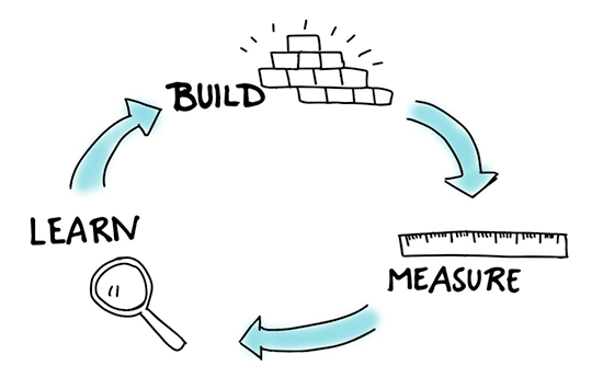 Lessons from developing a user based web application