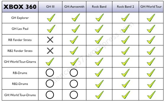 liste_xb-5
