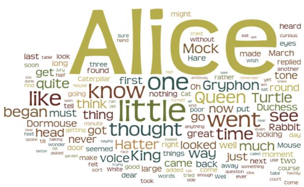 wordle-alice[1]