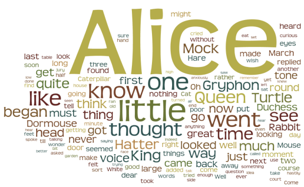 wordle-alice[1]