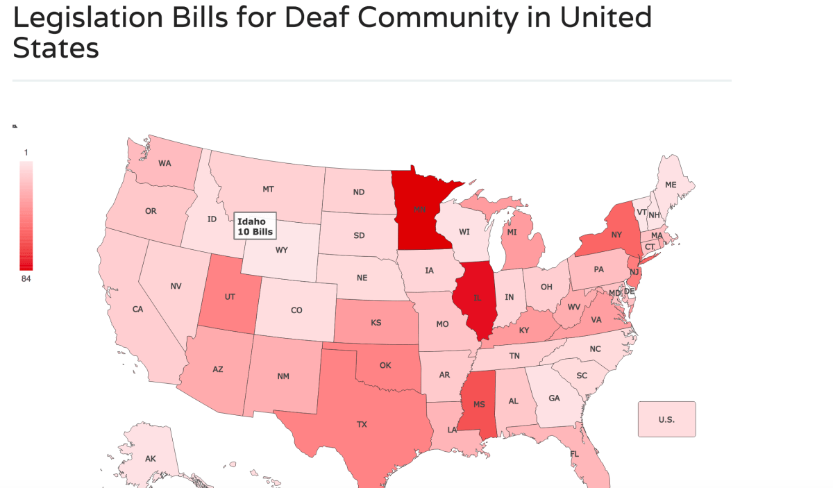 Legislation Bills for Deaf Community in United States