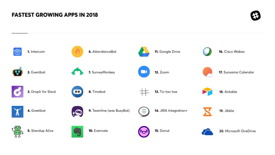 slack-apps-2018