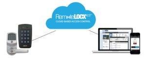 RemoteLock ACS | Cloud Based Access Control