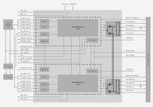 hight resolution of view documentation