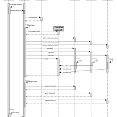 Sequence Diagram Tool Open Source Audio Cable Wiring Diagrams John Titus Interested In Computer Vision Machine Learning
