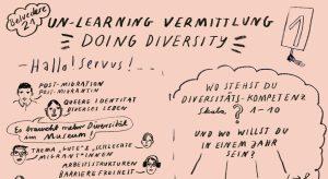 Sketchnotes Diversity Training   Illustration Silke Müller